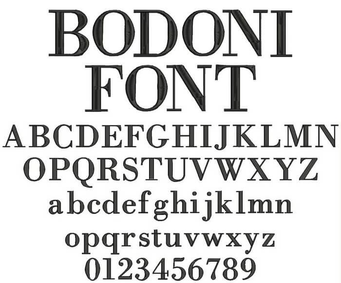 アルファベットBodoni(ボドニー)のフォントイメージ